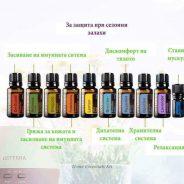 Силен имунитет с Етерични масла